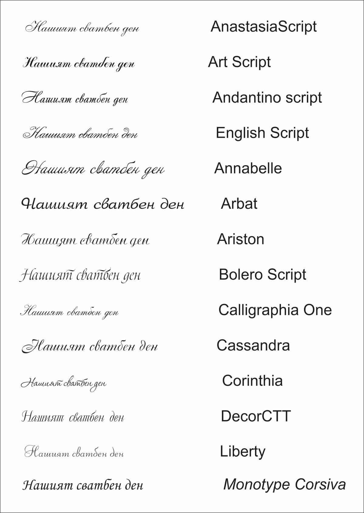 Това са шрифтовете с които работим. Натиснете въхру тях за да се отворят на голям екран.